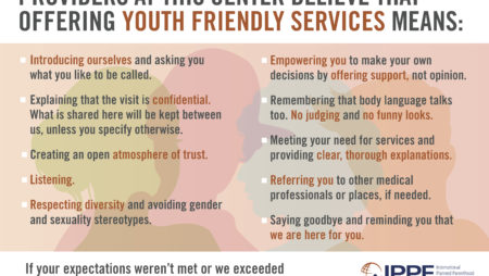 Poster – Youth Friendly Services
