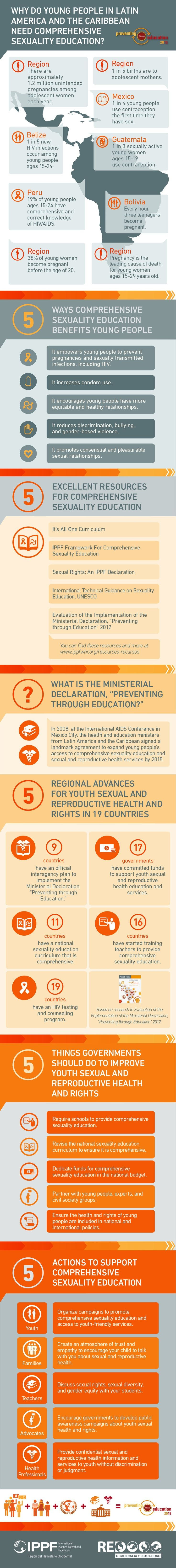 ministerial-declaration-infographic