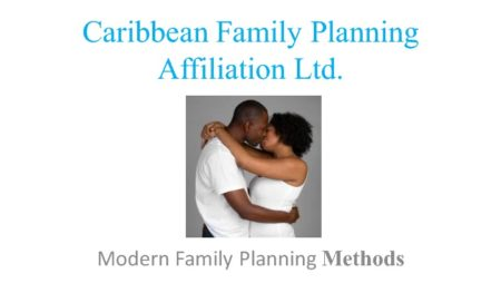 Modern Family Planning Methods
